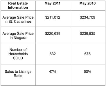 may-2011-real-estate-info.jpg
